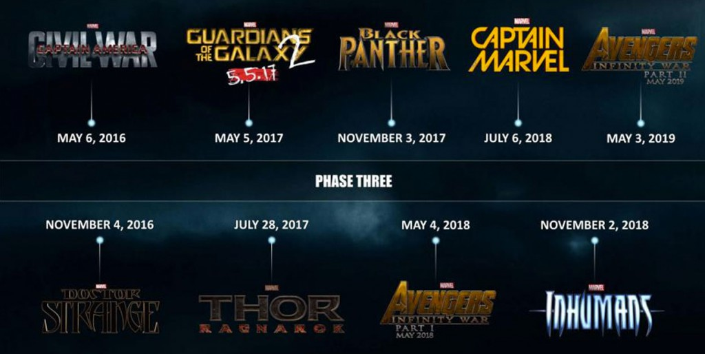 calendario-marvel-fase-3-rumores-4-5